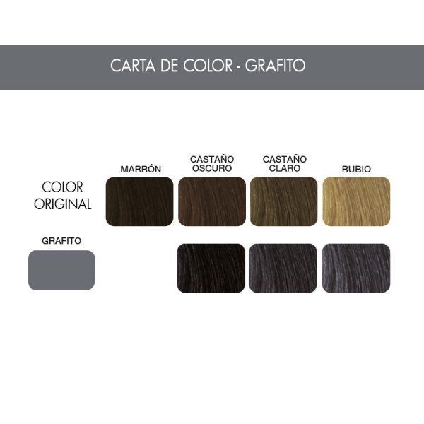 grafico a colori dei colorri di grafite